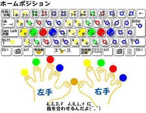 Gg_keyboard87_660_513
